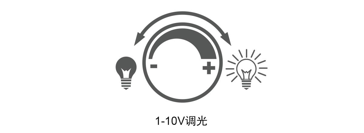 1-10V调光